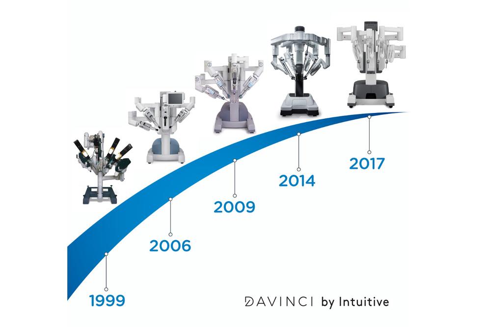 La cirugía robótica Da Vinci cumple 15 años en España